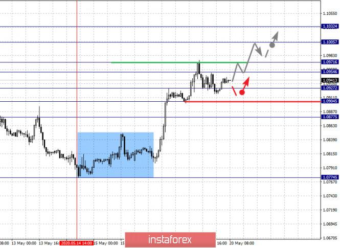 analytics5ec4c609b1501.jpg
