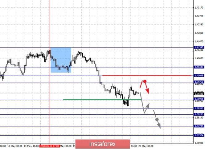 analytics5ec4c67f1366b.jpg