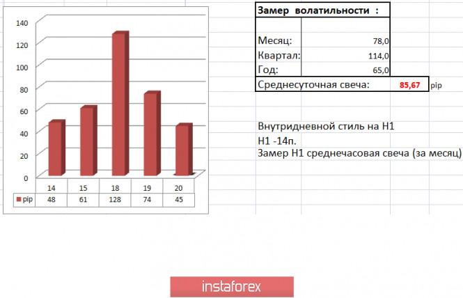 analytics5ec51a1e25f65 - Торговые рекомендации по валютной паре EURUSD – расстановка торговых ордеров (20 мая)