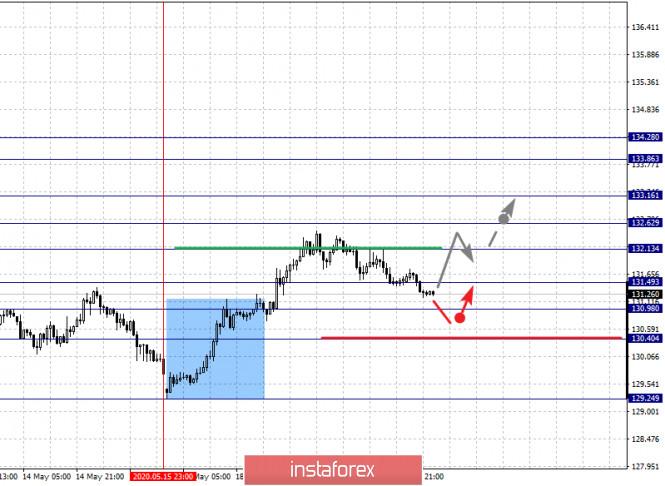 analytics5ec61df32a027.jpg