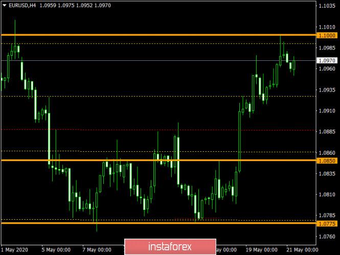 analytics5ec62d8876a8a - Торговый план по EUR/USD и GBP/USD на 21.05.2020