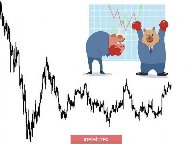 analytics5ec65cfce9d4a - Торговые рекомендации по валютной паре EURUSD – расстановка торговых ордеров (21 мая)