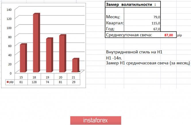 analytics5ec65d3bb715b - Торговые рекомендации по валютной паре EURUSD – расстановка торговых ордеров (21 мая)
