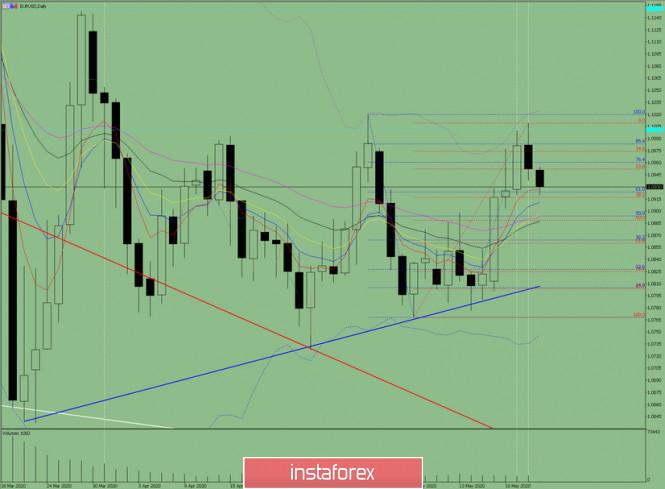 analytics5ec76fb8445af.jpg