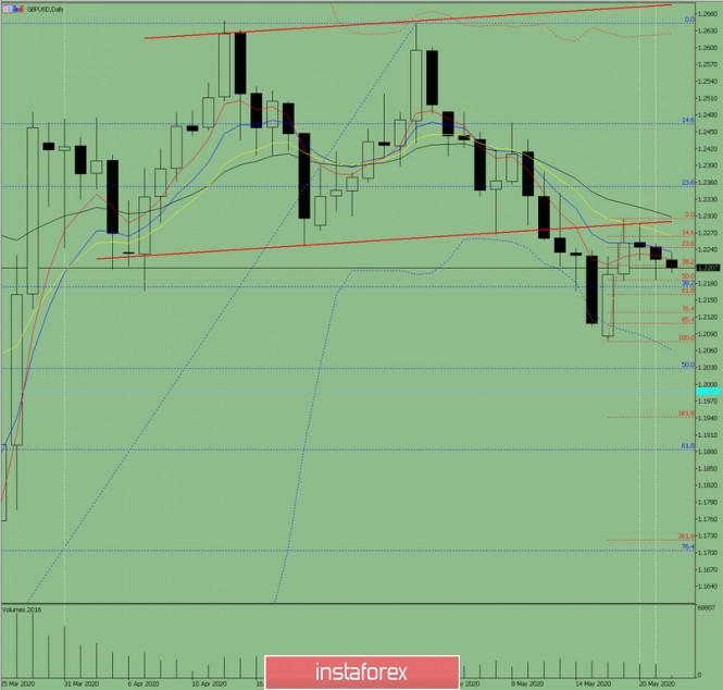 analytics5ec7782fc3b16.jpg