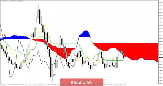 analytics5ec826f28ad9d.jpg