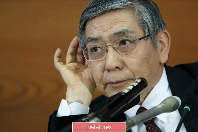 analytics5ecb71914627d - USD/JPY. Экстренное заседание Банка Японии оказалось «пустышкой»: иена продолжает терять позиции