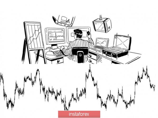 analytics5ecbb23edbf98 - Торговые рекомендации по валютной паре EURUSD – расстановка торговых ордеров (25 мая)