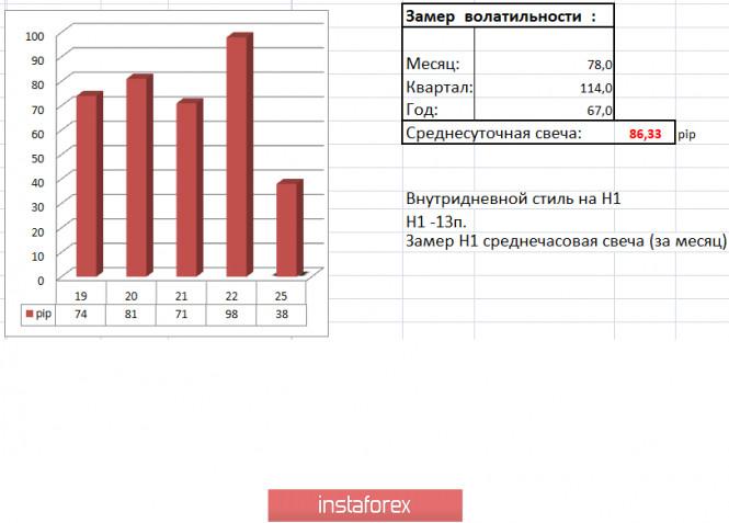 analytics5ecbb2dc6921c - Торговые рекомендации по валютной паре EURUSD – расстановка торговых ордеров (25 мая)