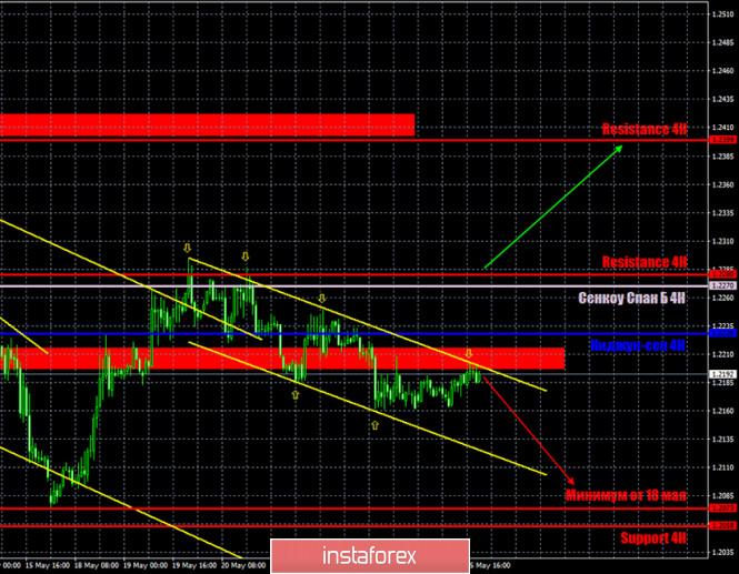 analytics5ecc5e67b1183 - Горящий прогноз и торговые сигналы по паре GBP/USD на 26 мая. Отчет COT. Продавцы владеют умеренным преимуществом. Фунт может