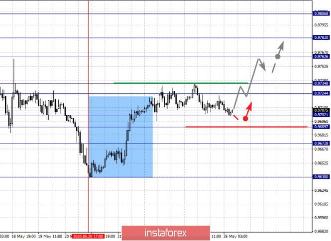 analytics5eccb546bfd39.jpg