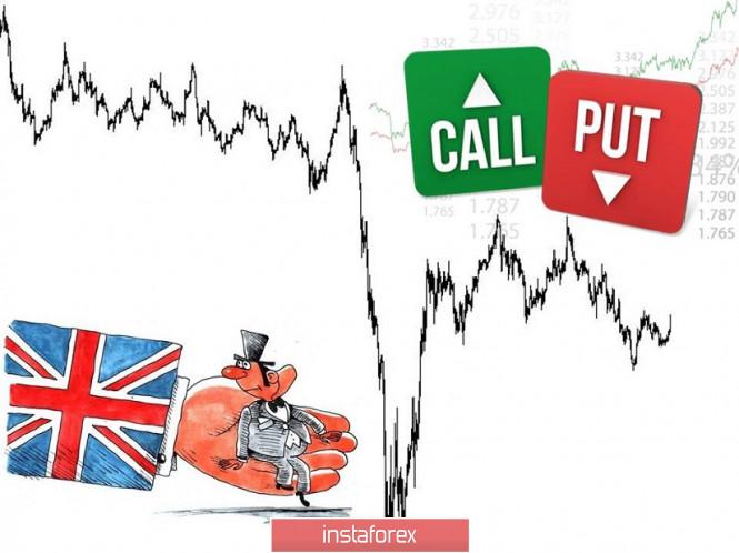 analytics5eccd99889115 - Торговые рекомендации по валютной паре GBPUSD – расстановка торговых ордеров (26 мая)