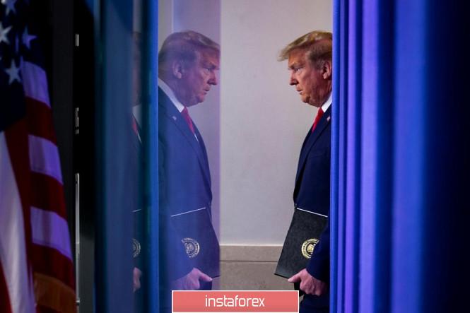 analytics5ecdf9a0db0fd - «Готовится нечто очень мощное»: Трамп снова напугал рынок, оказав поддержку доллару
