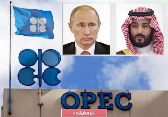 analytics5ecf53c92b0f6 - Нефтяные игры на понижение