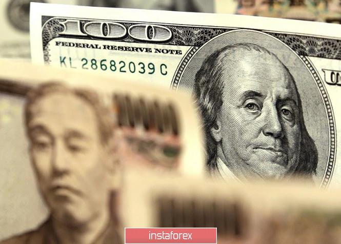 USD/JPY. Helpless yen and passive dollar