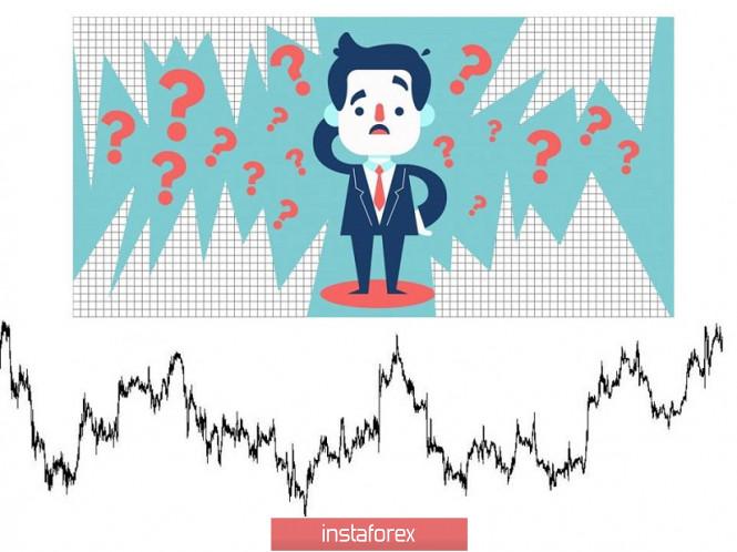 analytics5ecf88fb625eb - Торговые рекомендации по валютной паре EURUSD – расстановка торговых ордеров (28 мая)