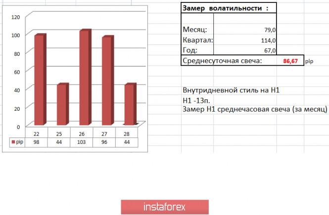analytics5ecf894e820a2 - Торговые рекомендации по валютной паре EURUSD – расстановка торговых ордеров (28 мая)