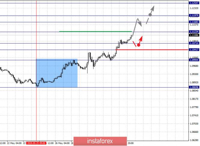 analytics5ed0abd911f4f.jpg