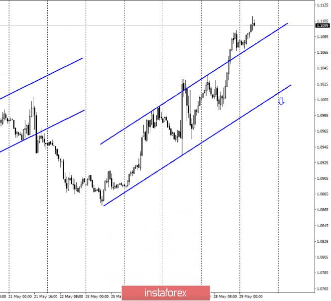 analytics5ed0cf6900ae7 - EUR/USD. 29 мая. Отчет COT: настроение крупных игроков улучшается, доверие к евровалюте растет. Ангела Меркель не ожидает