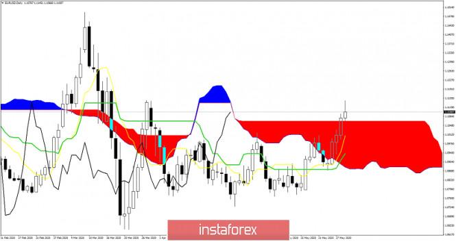 analytics5ed2634ae2137.jpg