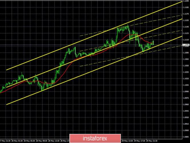 analytics5ed45984b6d47.jpg