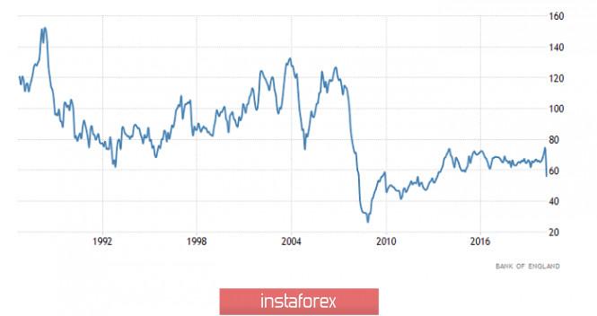 analytics5ed5f0e9abd67 - Горящий прогноз по GBP/USD на 02.06.2020 и торговая рекомендация