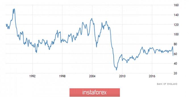 analytics5ed601109ceb8 - Торговый план по EUR/USD и GBP/USD на 02.06.2020