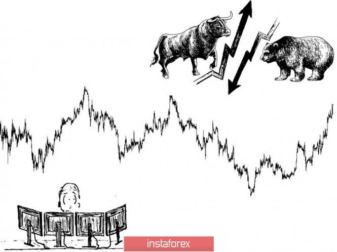 analytics5ed6180eb80a9 - Торговые рекомендации по валютной паре GBPUSD – расстановка торговых ордеров (2 июня)