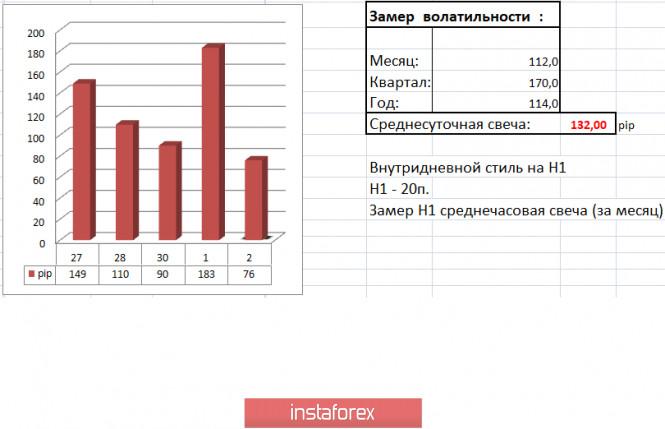 analytics5ed618573dbdb - Торговые рекомендации по валютной паре GBPUSD – расстановка торговых ордеров (2 июня)