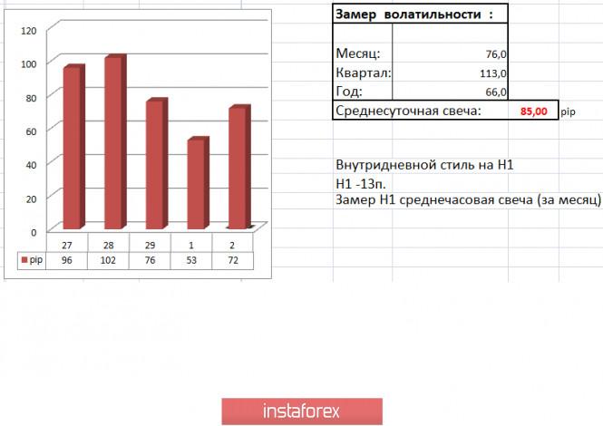 analytics5ed63cfca90e5 - Торговые рекомендации по валютной паре EURUSD – расстановка торговых ордеров (2 июня)