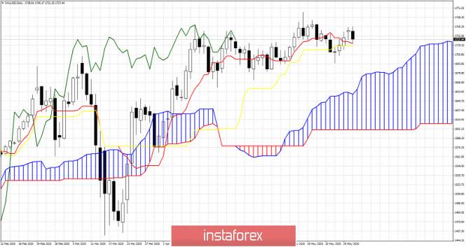 analytics5ed6c0ce28209.jpg