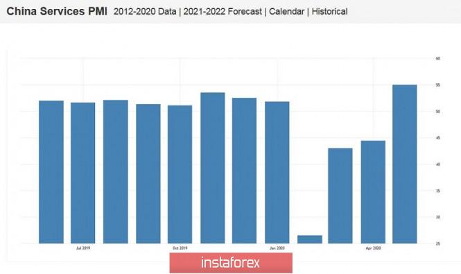 analytics5ed733fbb4d74 - AUD/USD. Эпидемия протестов в США и оптимизм Зелёного континента