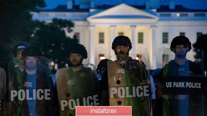 analytics5ed7341ee069b - AUD/USD. Эпидемия протестов в США и оптимизм Зелёного континента