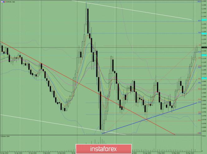 analytics5ed73bb2c774f.jpg