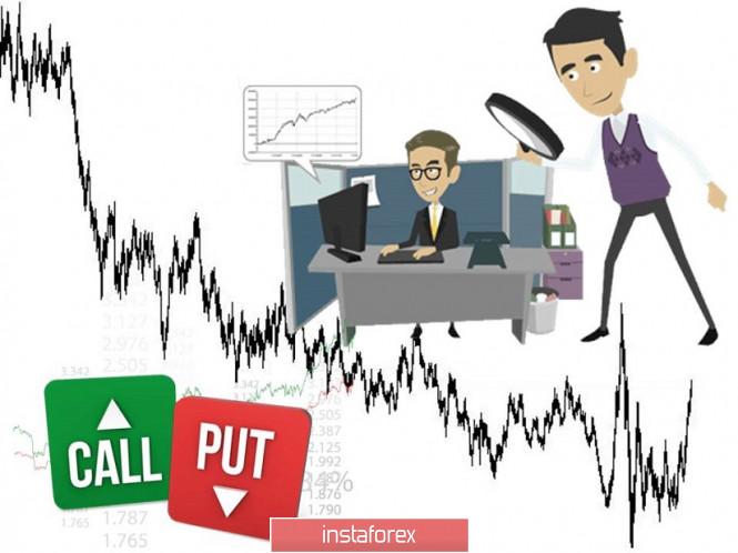 analytics5ed77a1212b5c - Торговые рекомендации по валютной паре EURUSD – расстановка торговых ордеров (3 июня)