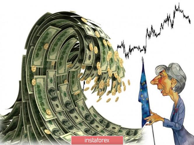 analytics5ed8ac6c9cd06 - Торговые рекомендации по валютной паре EURUSD – расстановка торговых ордеров (4 июня)