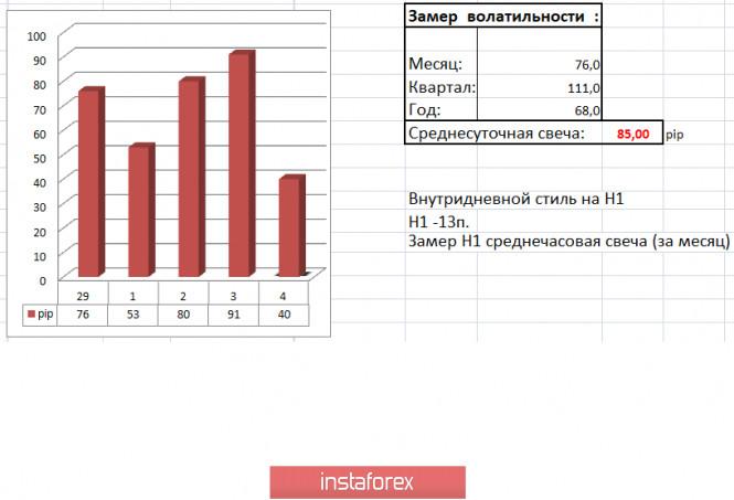analytics5ed8acb54fb47 - Торговые рекомендации по валютной паре EURUSD – расстановка торговых ордеров (4 июня)