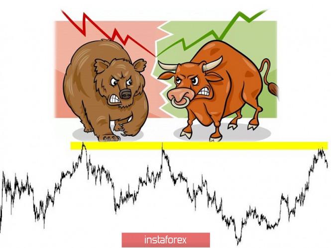 analytics5ed8c63fe2a9b - Торговые рекомендации по валютной паре GBPUSD – расстановка торговых ордеров (4 июня)