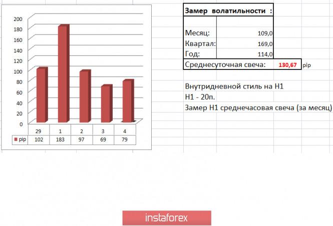 analytics5ed8c6860ac48 - Торговые рекомендации по валютной паре GBPUSD – расстановка торговых ордеров (4 июня)