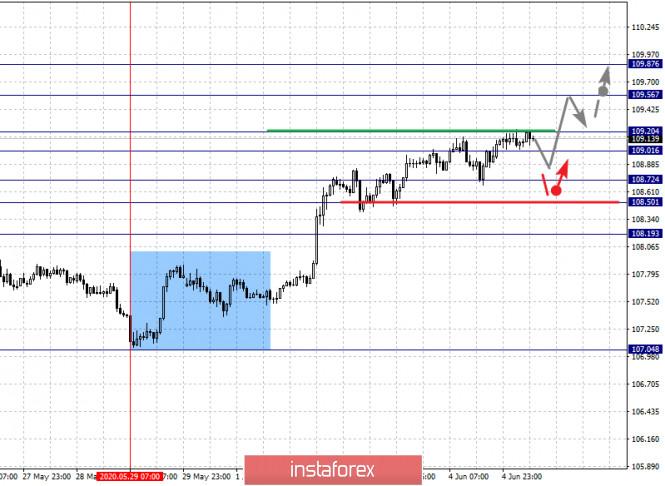 analytics5ed9ef8705c14.jpg