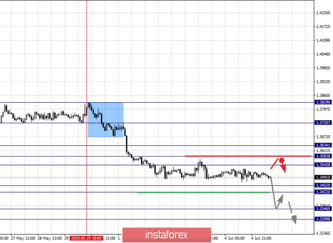 analytics5ed9ef9ec2b75.jpg