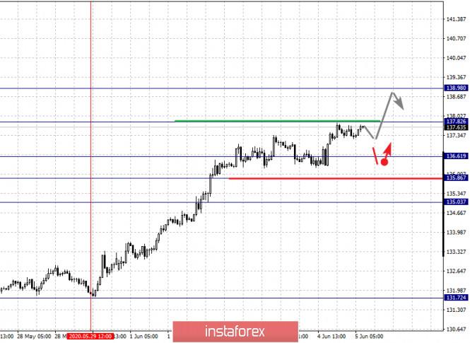 analytics5ed9eff2657af.jpg