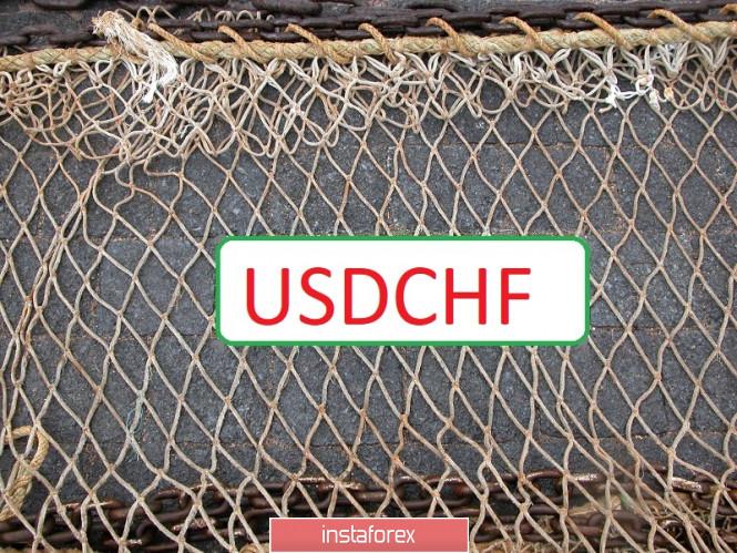 analytics5ed9f5552692e - Торговая идея по USDCHF