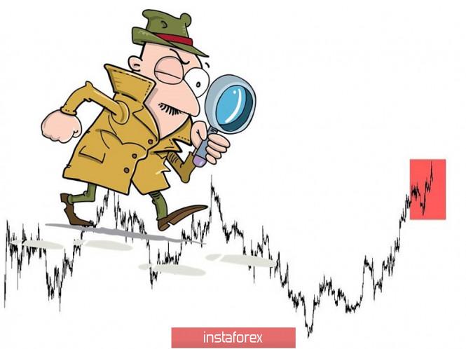 analytics5eda1b4ee027c - Торговые рекомендации по валютной паре GBPUSD – перспективы дальнейшего движения