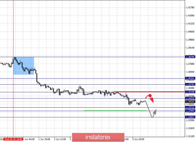 analytics5edde1b90f858.jpg