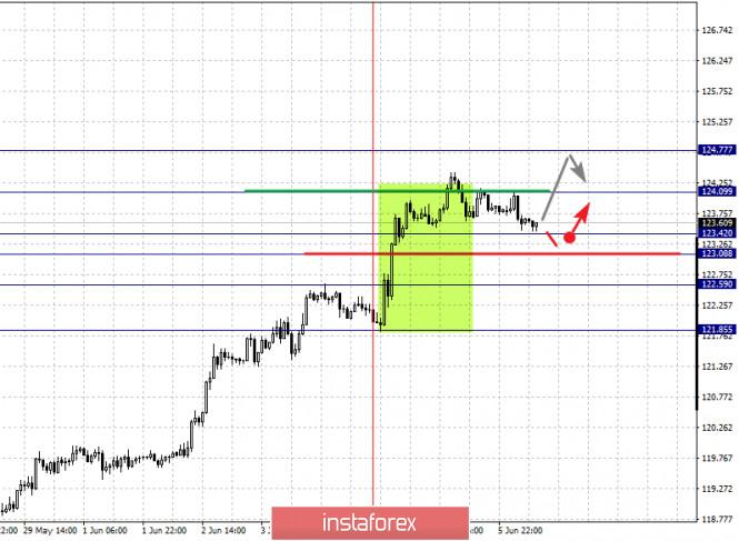 analytics5edde1f2b9924.jpg