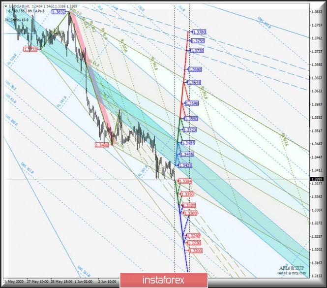 analytics5ede645a44b7f.jpg