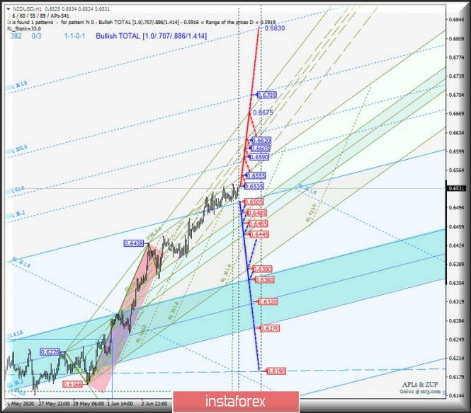 analytics5ede647a55c55.jpg
