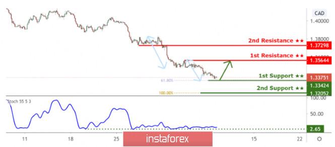 analytics5edf2a544bdb3.jpg