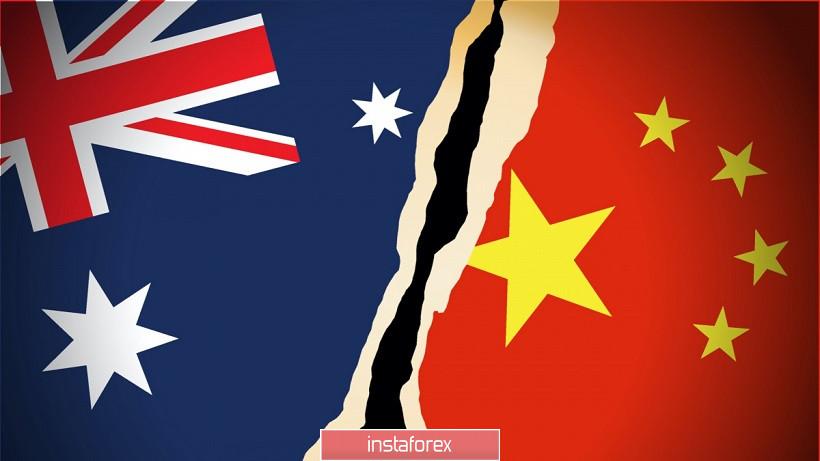 AUD/USD. Китай по-прежнему «не разговаривает» с Австралией: покупайте пару на южных откатах